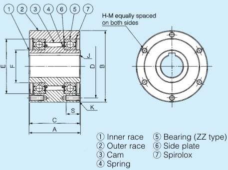 MZ-G Series One-way Clutch Bearing
